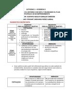 Actividad 2 – Evidencia 2 Diagnosticando El Entorno Con Dofa y Delineando El Plan Estratégico de Mi Emprendimiento