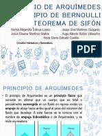 PRINCIPIO DE ARQUÍMEDES PRINCIPIO DE BERNOULLI TEOREMA DE SIFÓN