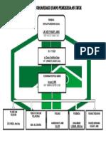 Struktur Organisasi Ruang Bp Ukp