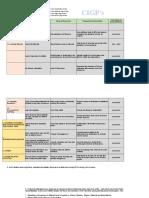 Consolidated DsMEA D3 Q2 SY 2018-19 (Final).Xlsx · Version 1
