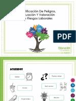 Identificación De Peligros, Evaluación Y Valoración.pptx
