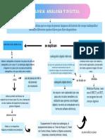 analoga digital .pdf