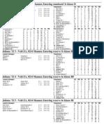 Uitslagen en Standenlijst13112010