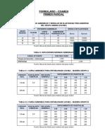 Formato - Formulario Primer Parcial