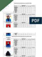 1. Absen Praktikum Abm Kelas d 2018-1