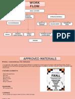 MDCC PT2 Presentation1.pptx