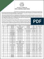 Relación de Recintos, Mesas y Colegios Fusionados Para Las Primarias Simultáneas 2019