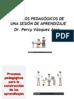 Procesos pedagógicos -Sesión aprendizaje