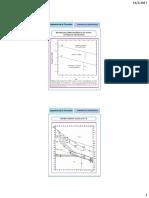 2. Diagramas de Pourbaix