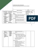 LK.3 Format Desain Pembelajaran UNIT 1 WIDATUL PAUJIAH (1)