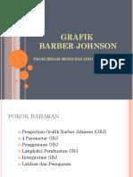 Temu 6 Grafik Barber Johnson