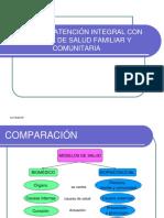 4. Modelo de Atención Integral en Salud