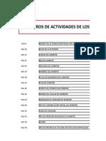 Registros de Actividades de Los Monitores de Procesos Formativos
