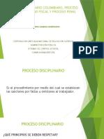 Diapositivas Procesos Disciplinario, Fiscal y Penal