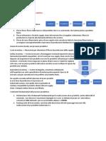 Gestione Dei Sistemi Logistici e Produttivi