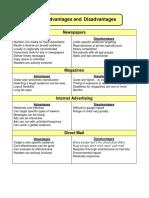 Media Advantages and Disadvantages Presentation Jan 2013-Converted