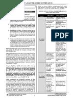 UST_Criminal-Law-Preweek-2018.pdf