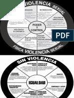 circulos de violencia
