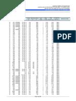 Lista de Materiales torre tipo EA4A22MA