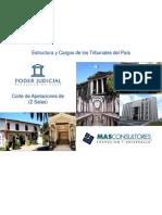 Cortes de Apelaciones de 2 Salas.pdf