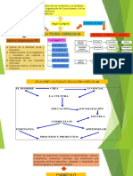 Diapositivas Perfil de Egreso
