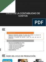 Tema 04 -  Ciclo de la Contabilidad de Costos.pptx