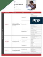Curriculum (PGDC)