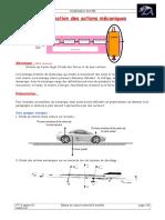 Modelisation Actions Mecaniques