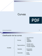 Curvas 2016