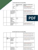 7 Th Sci Curriculum Map