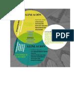Participacion Foro Semana 5 y 6 Estrategias Gerenciales