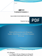 Heat Engines ME111 PPT