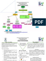 Mapa conceptual y diagrama de Gowin^