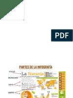 Modelo de Infografía
