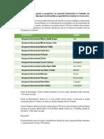 Descripción de Los Puertos y Aeropuertos Con Operación Internacional en Colombia