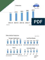 Auto-Industry.pdf