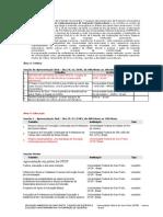 Extensão Universitária - Congresso Ibero-americano de Extensão Universitária