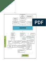 Problem tree analysis malnutrition.docx