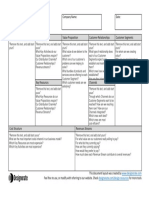 Designorate Business Model Canvas