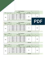 Data Pengamatan Pompa - Audit
