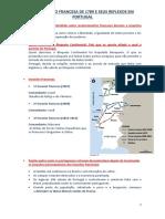 A Revolução Francesa de 1789 e Seus Reflexos Em Portugal
