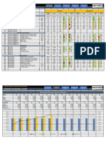 Supply Chain and Logistics KPI Dashboard_Someka V2