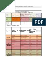 Evaluacion Final_ Balance