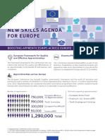 Factsheet New Skills Agenda for EU_09