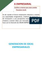 Taller Genercion de Ideas Empresariales