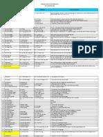 DAFTAR-PENGURUS-WILAYAH-DAN-DAERAH-IPHI-27-Des-2012.xls