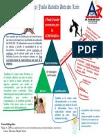 Triángulo Del Fraude