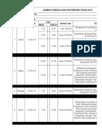 Form Kinerja Feb 2019 Dr. Fiqi Yusrina