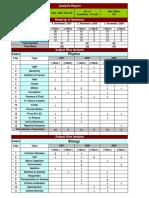 27465152-KVPY-Analysis-Report.pdf