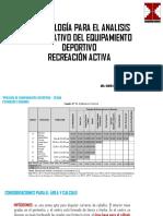 Metodología Para El Analisis Cuantitativo Del Equipamiento Deportivo